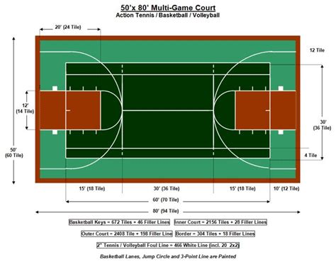 25 best ideas about court dimensions on