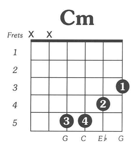 c m chord diagram cmin simple guitar chord chart