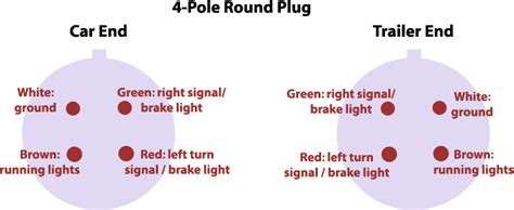 cost to rewire trailer lights trailer wiring basics for towing