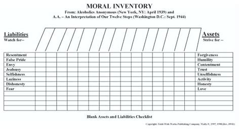 aa 4th step template 4th step inventory worksheets kidz activities