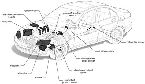 automotive electrical system diagram efcaviation