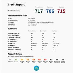 How Can I Build My Credit With Bad Credit by Guide How To Fix Your Credit