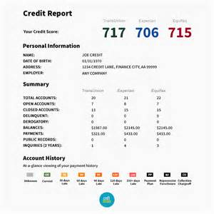 guide how to fix your credit