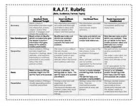 Raft Writing Template by Raft Rubric Audience Format Topic Rubrics