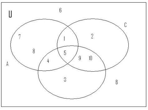 venn diagrams mathcaptain