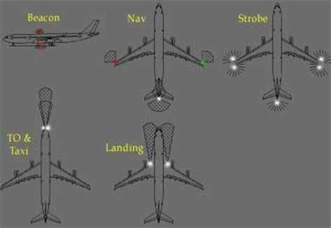 aircraft anti collision lights what s the difference between strobe navigation and anti