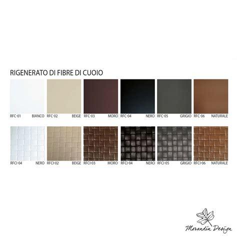 tappeto ignifugo tappeto ignifugo camino stufe e caminetti morandin design