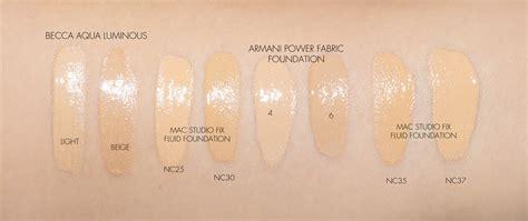 Giorgio Armani Power Fabric Foundation giorgio armani power fabric foundation the look book