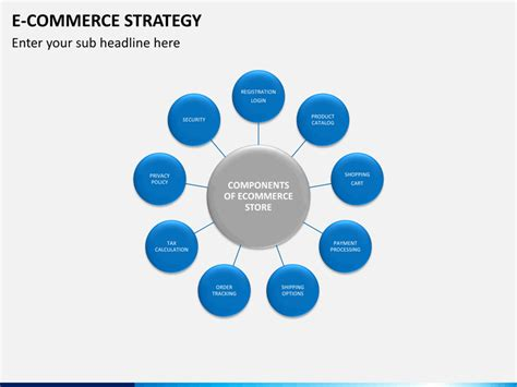 E Commerce Strategy Powerpoint Template Sketchbubble E Commerce Powerpoint Template
