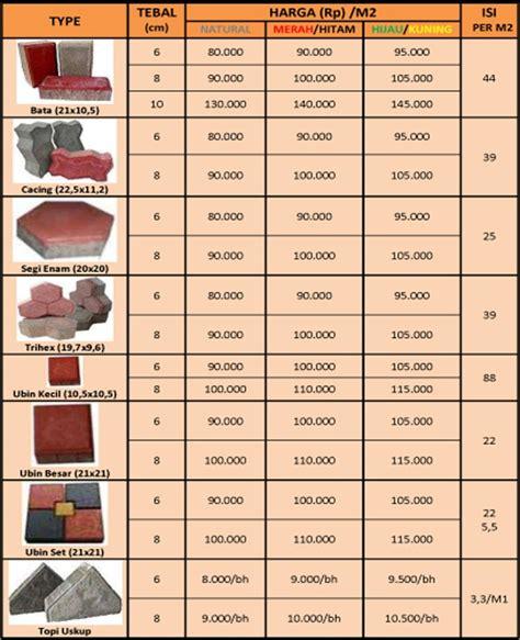 Multimeter Di Pasaran harga paving bekasi archives harga conblock murah paving block jakarta