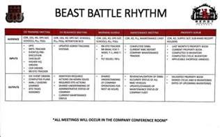 company command series part iii unit training management