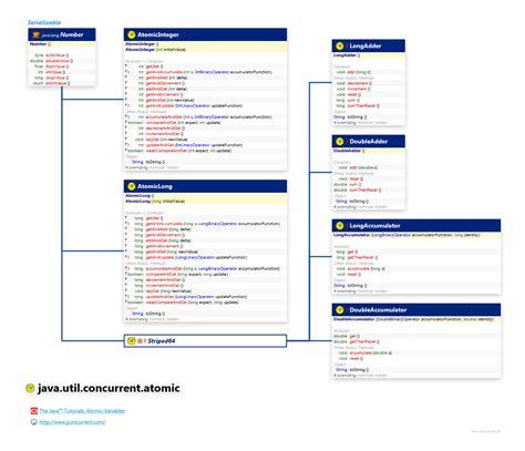 format html code in atom javascript html formatter phpsourcecode net