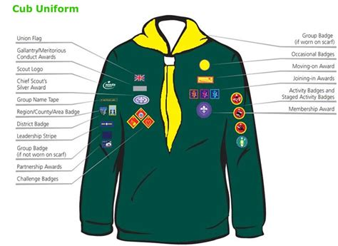 where does st go 1st topcliffe scout