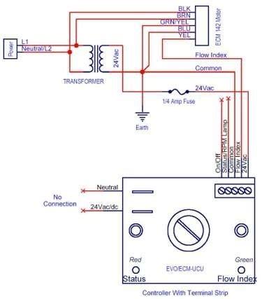 Ge Ecm Motor Controller Impremedia Net