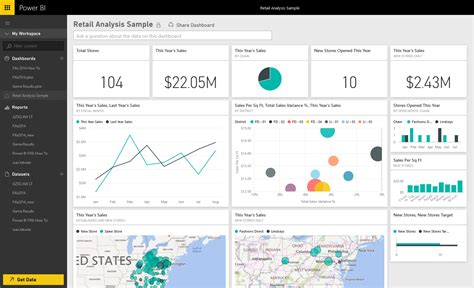 pro power bi desktop books dynamics how power bi cloud9insight
