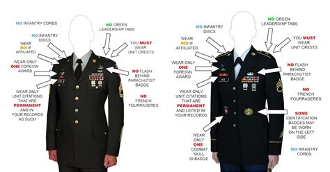 army dress blue uniform guide measurements army asu army da photo guide what to wear official d a photograph