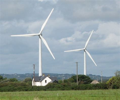 for the wind wind as a source of alternative energy