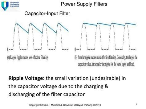 smps capacitor ripple current capacitor calculator ripple 28 images capacitor ripple current equation 28 images how to