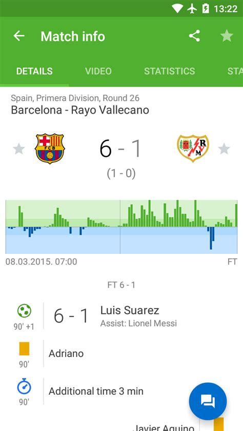 livescore sofa livescore results sofascore android reviews at android