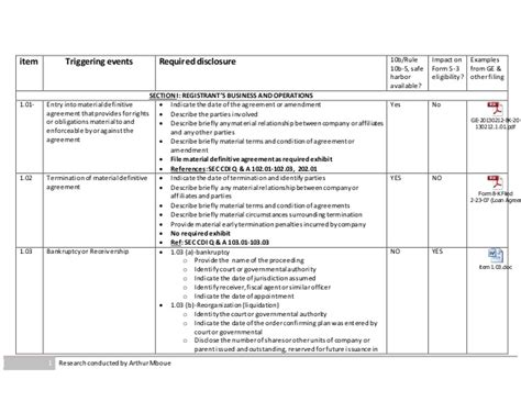 section 10b and rule 10b 5 triggering events table