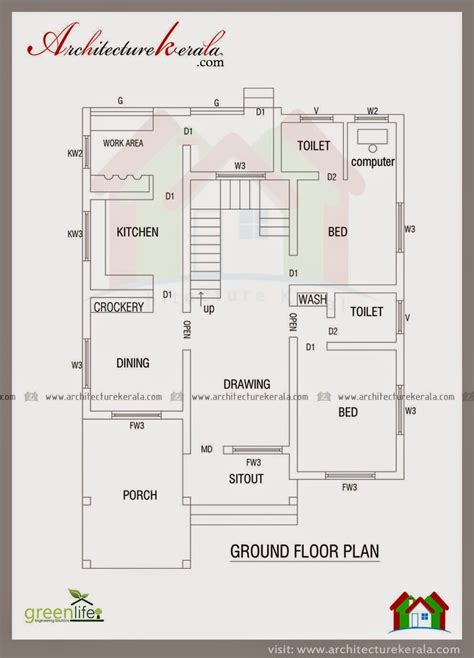 architecture kerala contemporary elevation and house plan