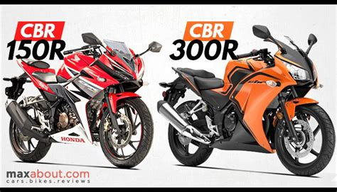 cbr 150 cost honda cbr sport bike launch in india auto expo 2018