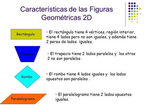 figuras geometricas y sus partes figuras 2 d ppt video online descargar