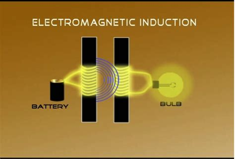 electromagnetic induction investing in wireless charging