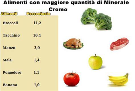 alimenti con cromo cromo minerale vitamine proteine