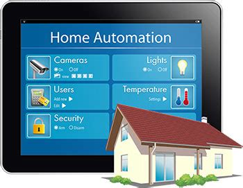 eurofins digital testing releases smart home test suite