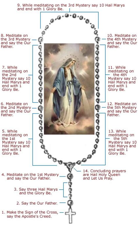 how to use rosary to pray how to pray the holy rosary rosary bay