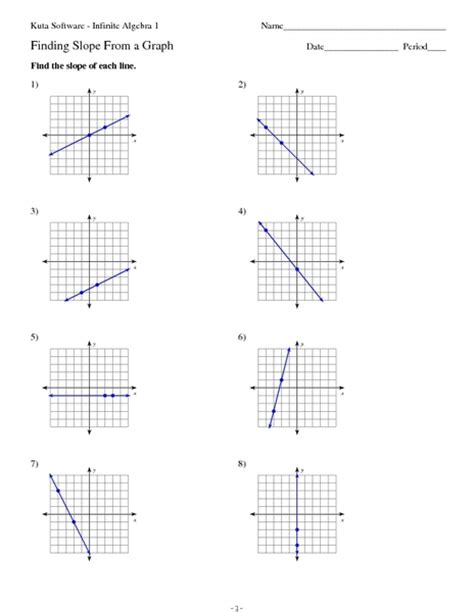 Slope From A Table Worksheet by Find Slope Worksheet Adcontessa
