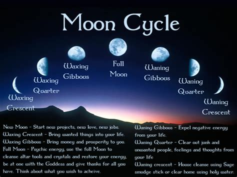 Mond Bedeutung by Moon Cycles Ulookslim