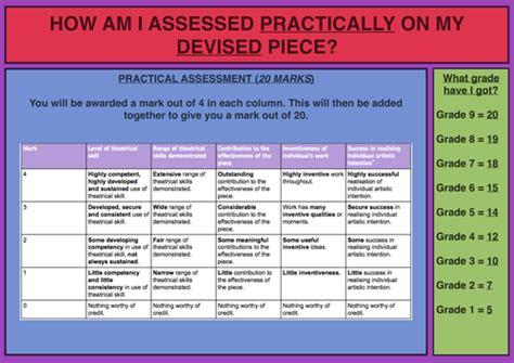 aqa gcse drama 1911208217 aqa gcse drama new specification practical assessment display by t3wbaca2 teaching