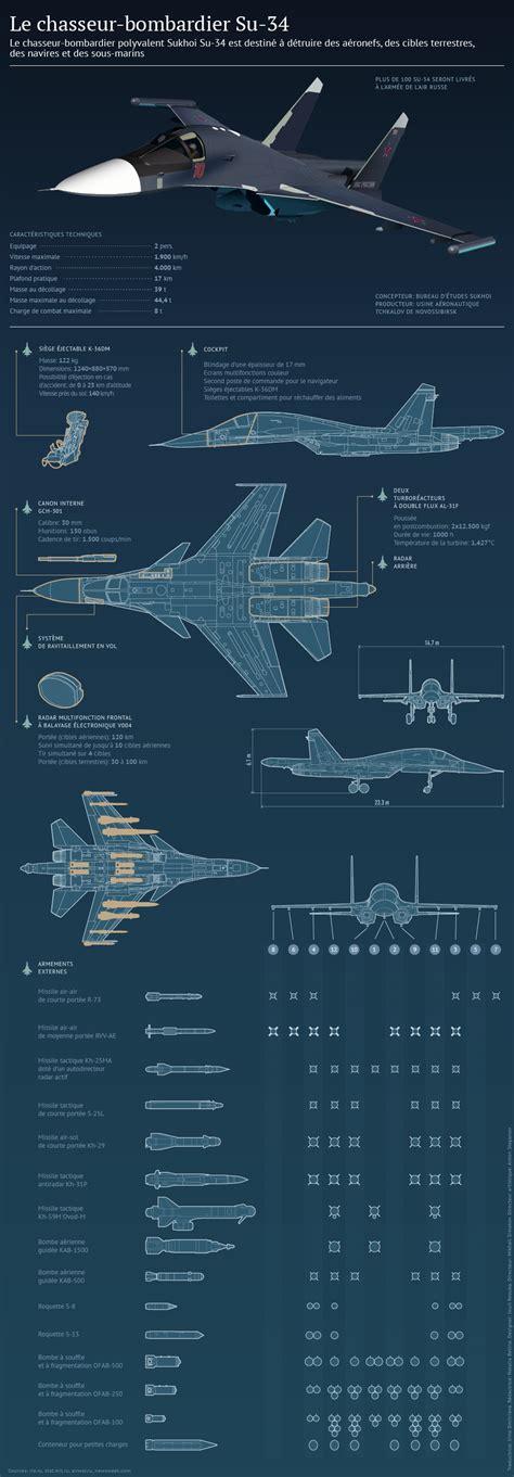 sputnik le le chasseur bombardier russe su 34 sputnik