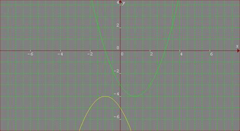 matematika sma soal persamaan dan fungsi kuadrat travel international and domestic guides