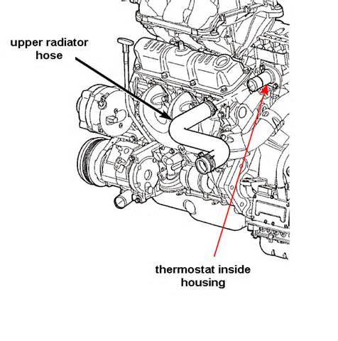 2005 Chrysler Sebring Thermostat Location Starter Schematic Diagram 2001 Chrysler Town And Country