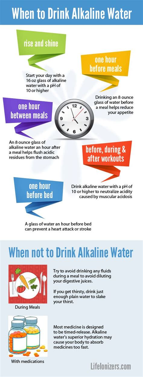 Does Alkaline Water Help Detox by 10 Best Images About Benefits Of Alkaline Water On