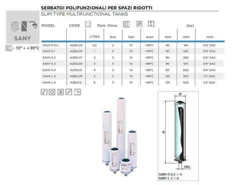 elbi vaso espansione elbi s p a termoidraulica dettagli prodotto sany