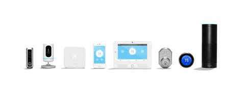 best smarthome gadgets top 5 smart home gadgets that are great investments for