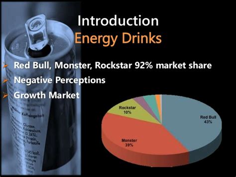 the energy drink market energy drink consumer research