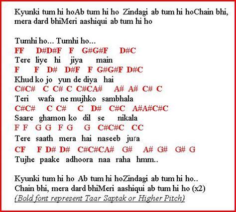 keyboard tutorial of tum hi ho piano piano chords of tum hi ho piano chords of tum