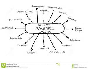 resume power words and action verbs that describe your skills 1 powerful words to use