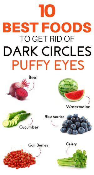 10 Ways To Prevent Getting Eye Circles by 10 Foods That Reduce And Get Rid Of