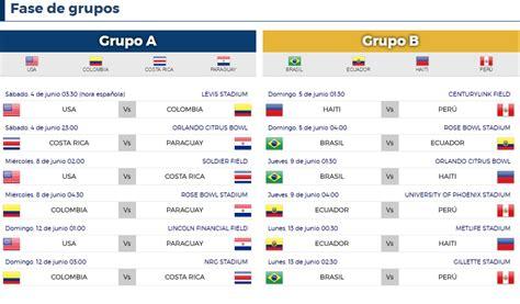 Calendario Copa Calendario Copa America 2016 Centenario Taringa