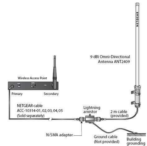 Wi Fi Antenna Wiring Diagram Wi Get Free Image About Wiring Diagram Wifi Antenna Wiring Diagram 27 Wiring Diagram Images Wiring Diagrams Honlapkeszites Co
