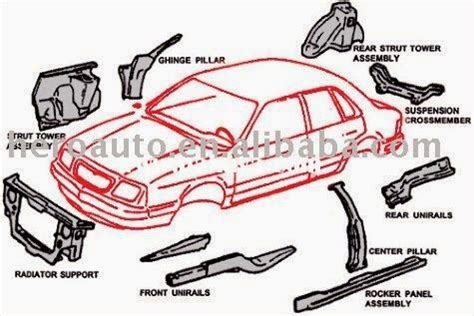91 best images about car parts names on interior car body parts names billingsblessingbags org