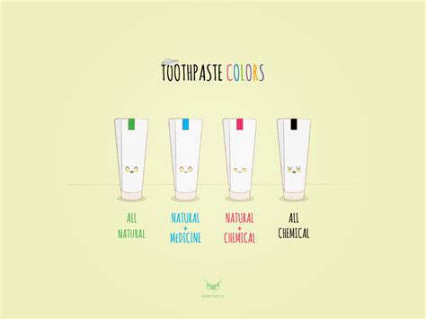 what do the colors on toothpaste toothpaste colors by alpercakici on deviantart