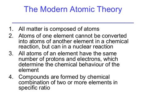 atoms and matter components of matter