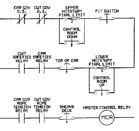 top circuits page 848 next gr when is the right time to start e stop circuit design komseq